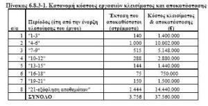 https://antigoldgreece.files.wordpress.com/2011/04/1d.jpg?w=300