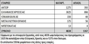ΚΕΚ-ΑΚΤΩΡ-ΕΛΛΗΝΙΚΟΣ-ΧΡΥΣΟΣ-2