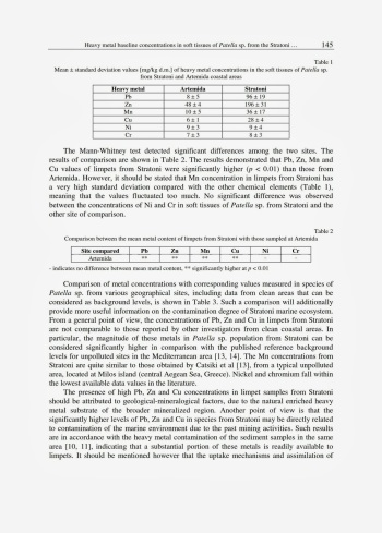 KELEPETZIS Η μελέτη για τις πεταλίδες_005